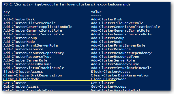 Commands for FailoverClusters Modules