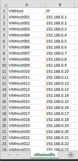 vMotion IPs