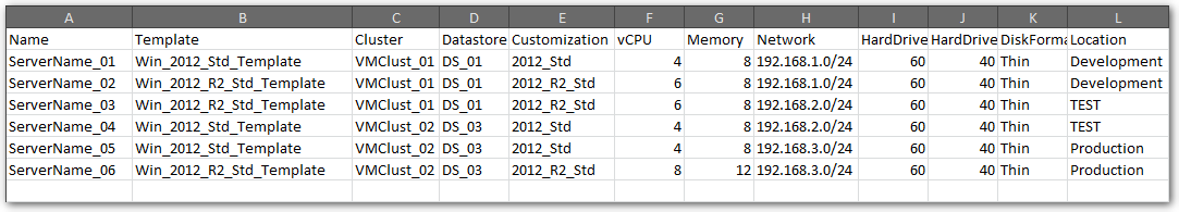 Using PowerCLI to build multiple VMs